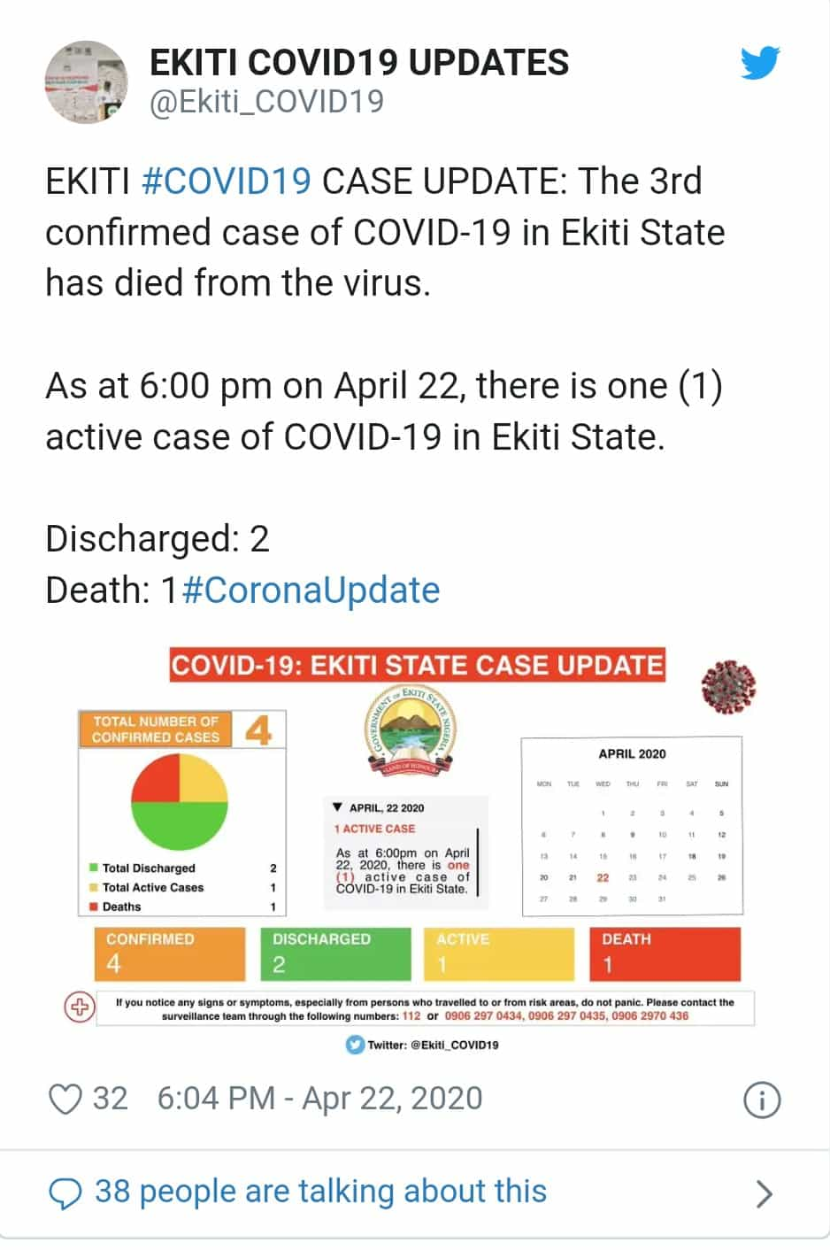 Pregnant 29 Years Old Health Worker Died of COVID-19 in Ekiti State