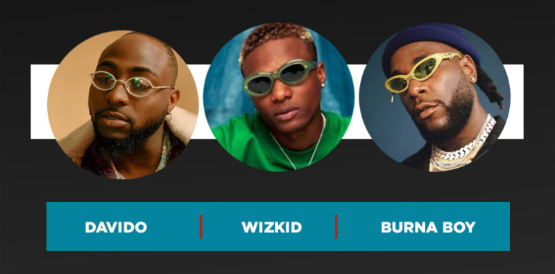 Davido Talks Beef With Burna Boy And Wizkid (Watch Video)